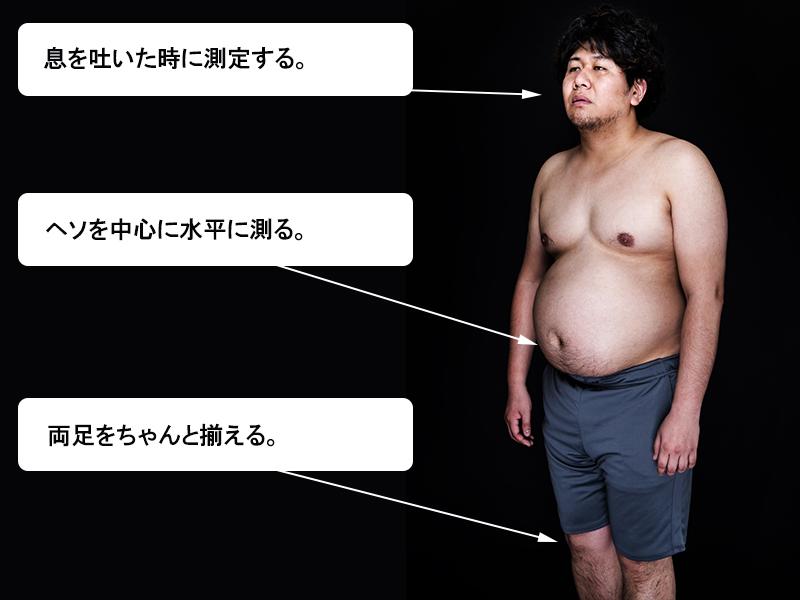 metabo-keisokuhouhou